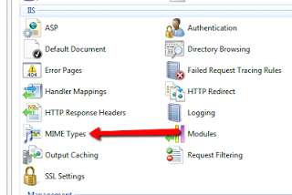 Work Around to Opening up a Local Folder from an HTML Link   Obscure